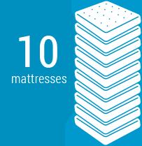 10mattresses